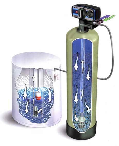 Powel S R O 218 Prava Vody 250 Pravne Vody Zm 228 Kcovanie Vody